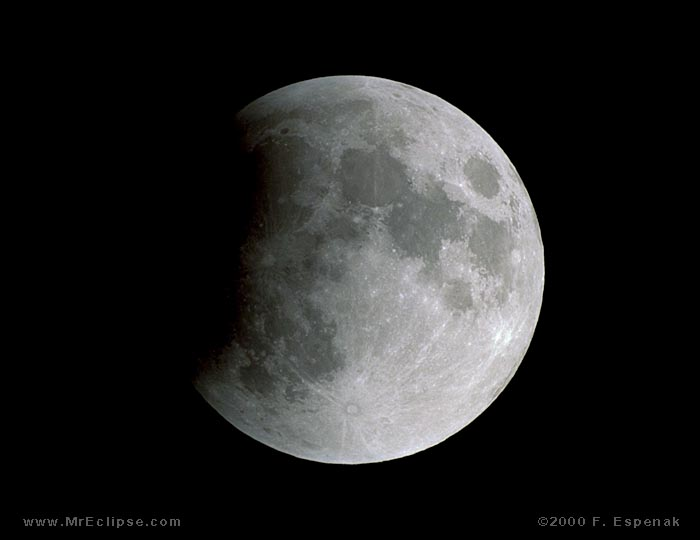 Partial Lunar Eclipse in Capricorn – Part 1