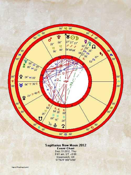 Sagittarius New Moon 2012